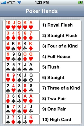 5 of a kind poker hand rankings chart pdf