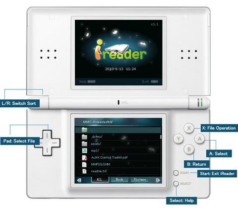 Ireader V1 12 Nds Application Nintendo Ds Pdroms Homebrew For You